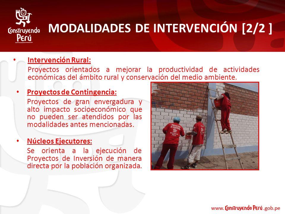 MODALIDADES DE INTERVENCIÓN [2/2 ]